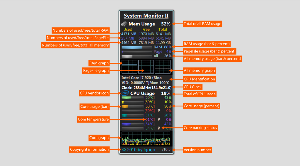 System Monitor II 24.1 main scrennshot