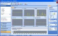 AdRem Server Manager 7.0 screenshot. Click to enlarge!