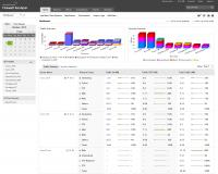 ManageEngine Firewall Analyzer 7.5.7500 screenshot. Click to enlarge!