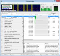 Process Lasso Portable 9.0.0.340 screenshot. Click to enlarge!