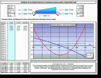 Span Analysis 1.0b screenshot. Click to enlarge!